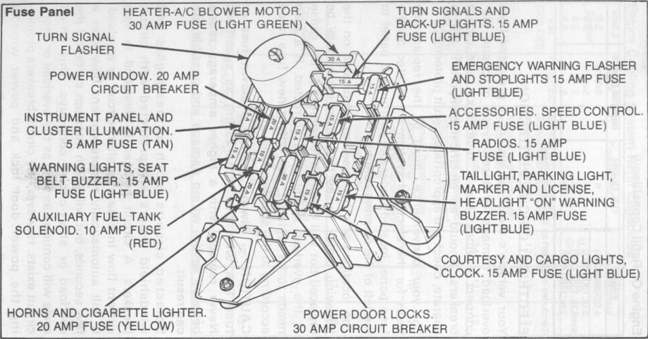 85 F350 fuse diagram Ford Truck Enthusiasts Forums